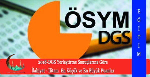 2018-DGS Yerleştirme Sonuçlarına Göre İlahiyat – İlitam  En Küçük ve En Büyük Puanlar