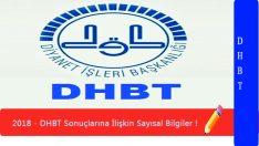 2018 – DHBT Sonuçlarına İlişkin Sayısal Bilgiler !